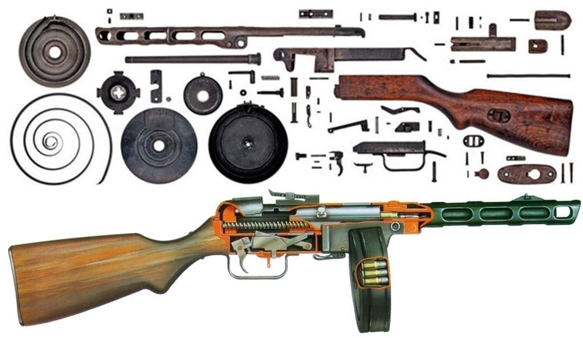 Пистолет пулемет ППШ-41: история создания, описание конструкции, варианты и модификации