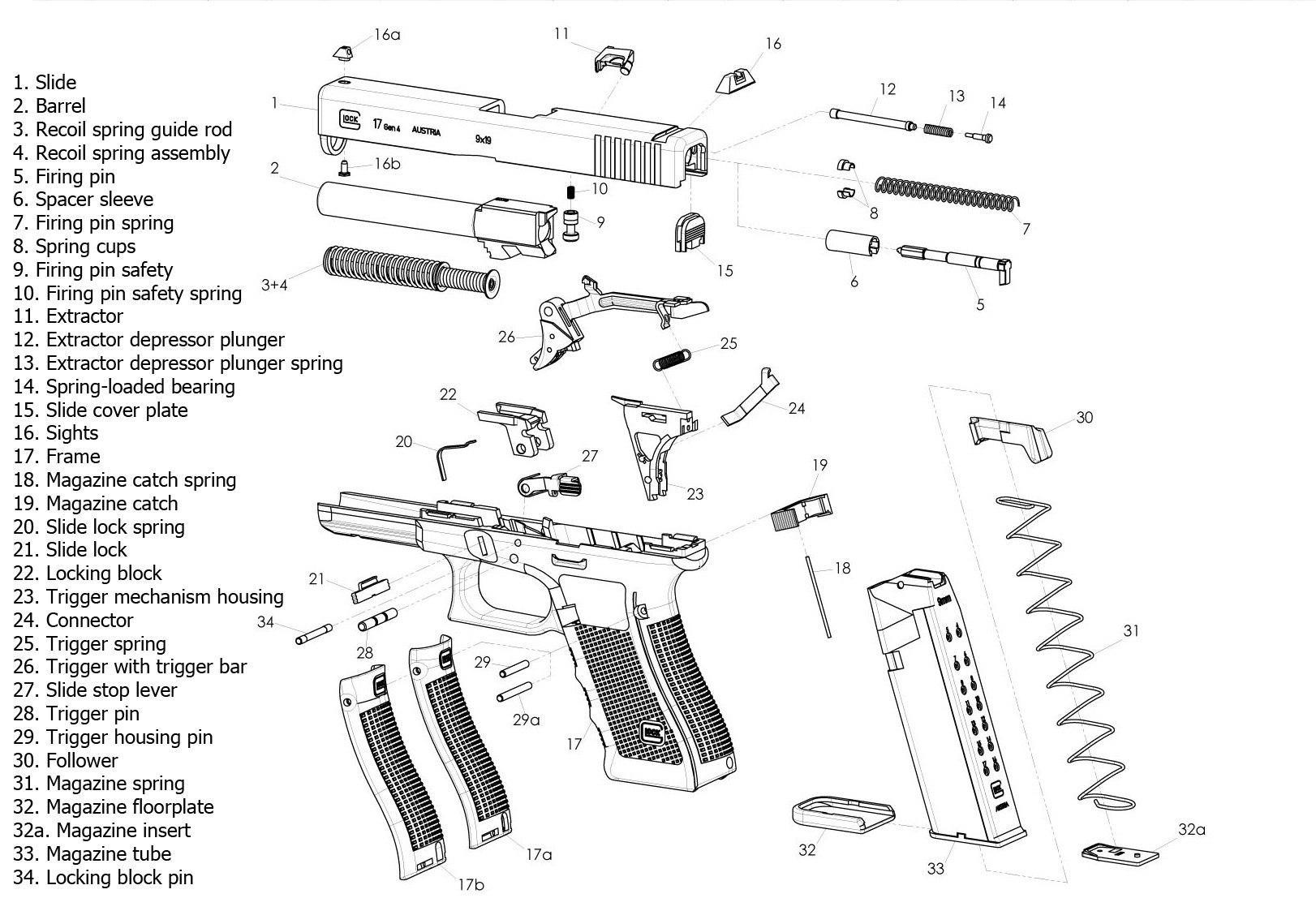Glock 19: подробный обзор австрийского пистолета