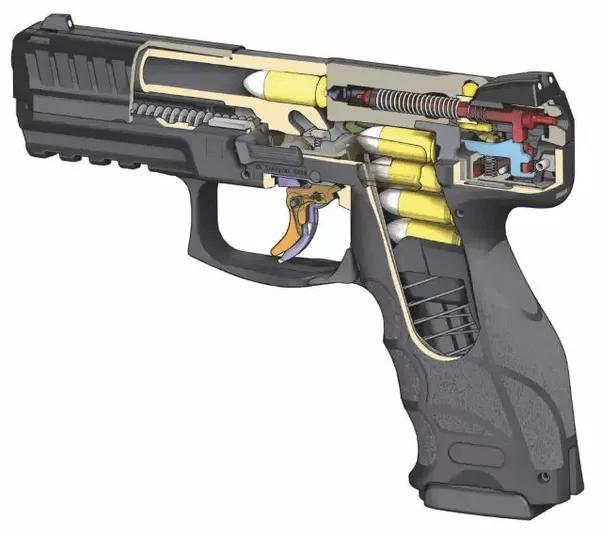 Hi-Point: самые дешевые пистолеты в мире